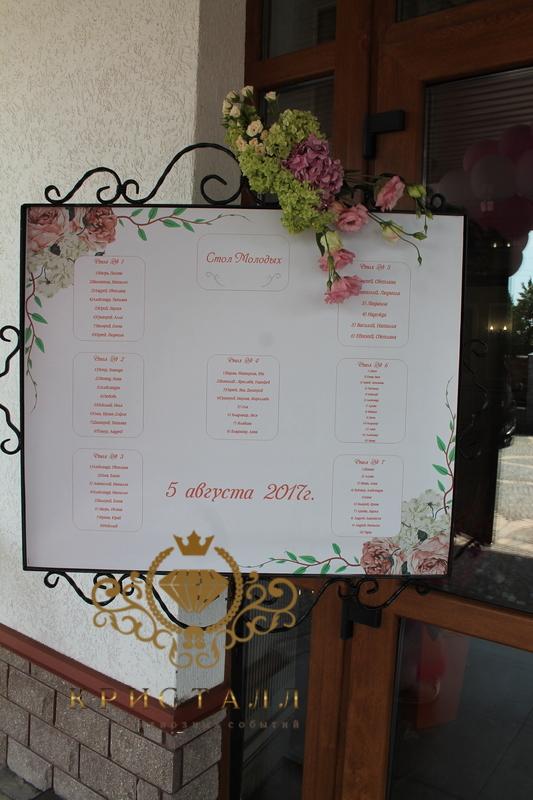 svadba-stena-rassadki-gostey